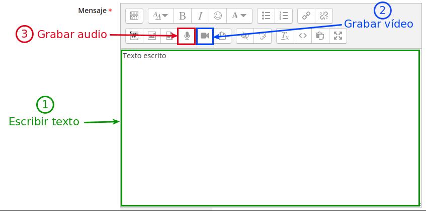 Imagen que muestra en qué icono hay que pulsar para añadir texto, un audio o un vídeo