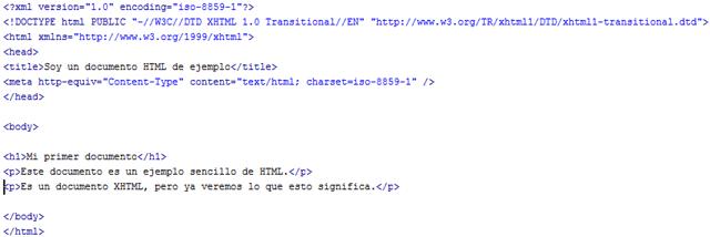 El código de un documento XHTML con un título y dos párrafos
